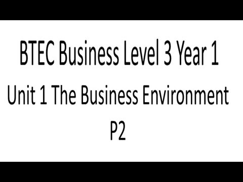 p1 unit 2 business studies For p6, learners could describe the influence of two different political environments which should include aspects, selected for their relevance, from the topics listed under both political and legal sub-headings in the unit content.