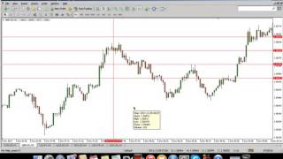 Win rate Forex trading strategies