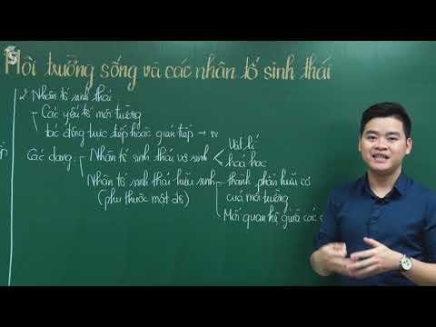 Môi trường sống và các nhân tố sinh thái - Sinh học 12 – Thầy Nguyễn Đức Hải