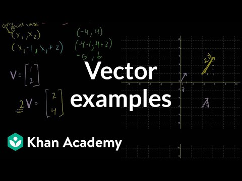 Vector examples | Vectors and spaces | Linear Algebra | Khan Academy