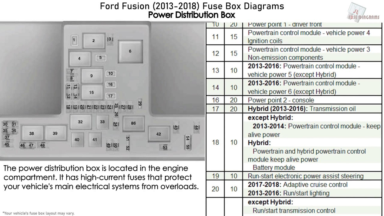 Ford Fusion  2013-2018  Fuse Box Diagrams