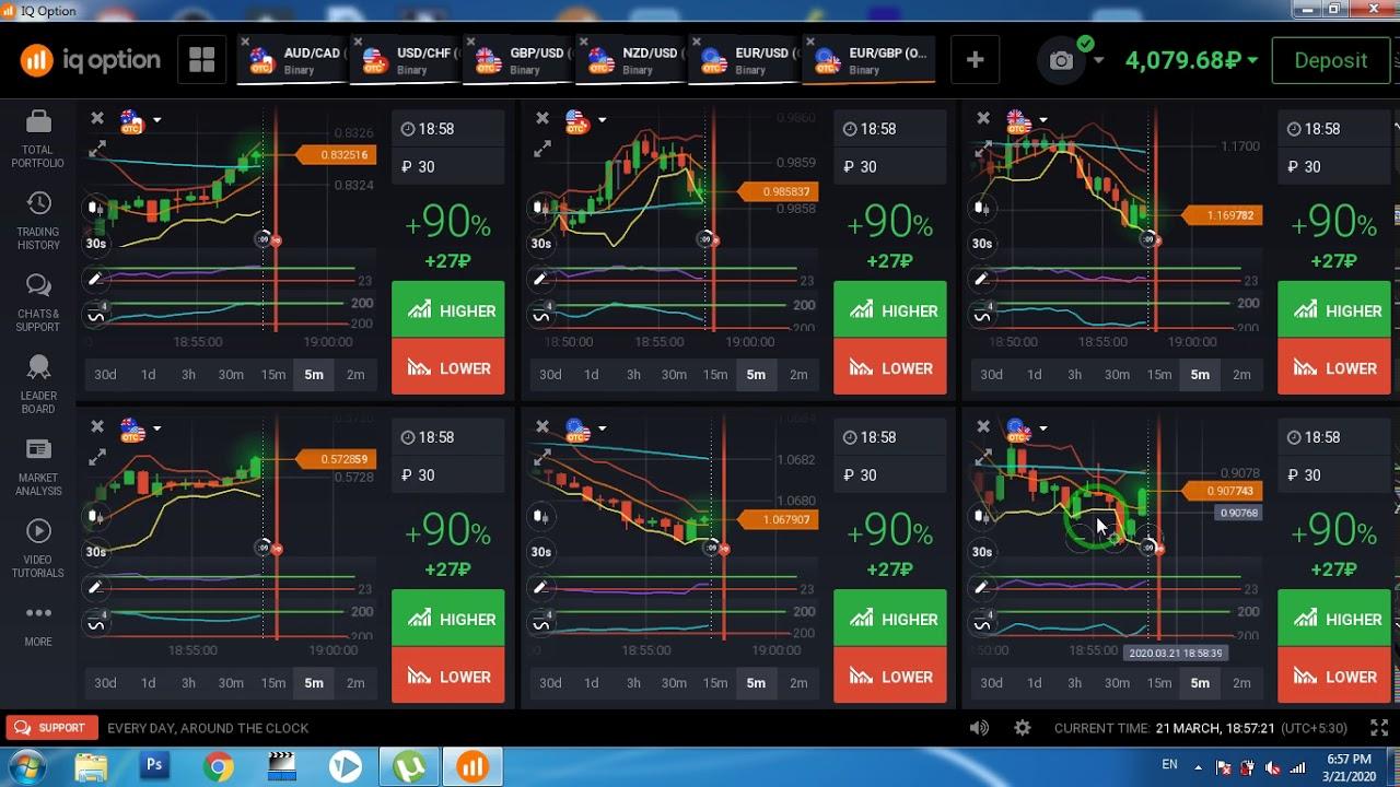 iq option otc market strategy binary option itu judi
