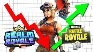Realm Royale is Dying, Fortnite is Living