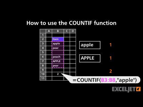 How to use the COUNTIF function