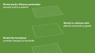 Filtrele de praf si polen originale SKODA