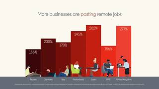 A look inside remote jobs | Europe and The Middle East