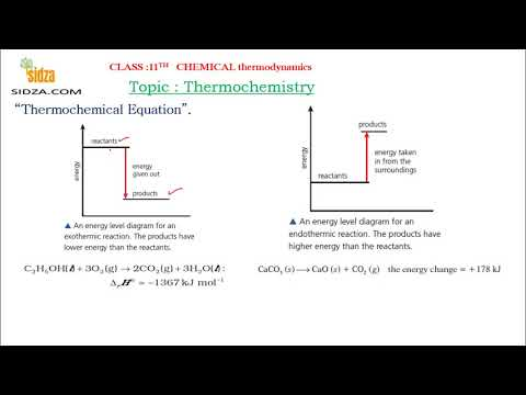 Tutoronline: THERMOCHEMICAL EQUATION AND ENTHALPY CHANGE IN