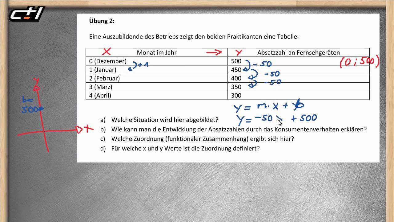 Funktionale Zusammenhänge || Lineare Funktionen und Zuordnungen ...