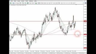 Forex trading: Týdenní analýza FXstreet.cz (4.7.2016)