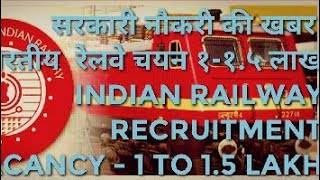INDIAN RAILWAY RECRUITMENT 2017-18 2017 Video