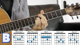 Waters of March Guitar Lesson Part 2