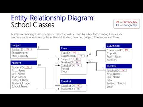 Entity-Relationship Diagram: School Class Generation
