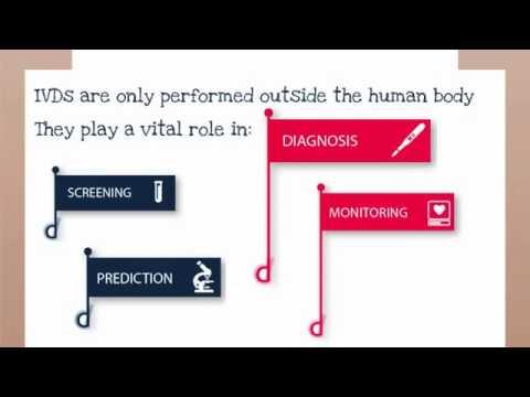 What Are In Vitro Diagnostics?