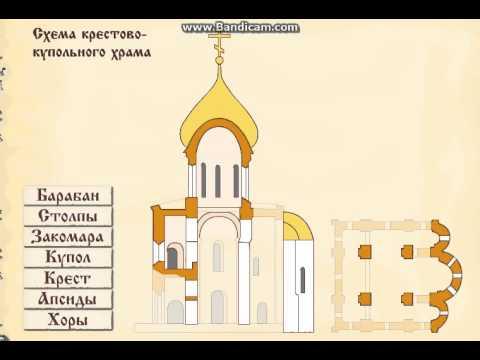 Схема крестово купольного