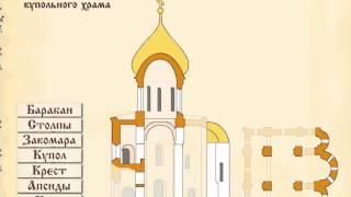 Схема крестово купольного храма