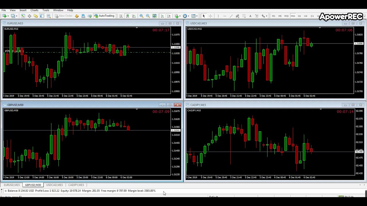Sydney forex contact number ~ blogger.com