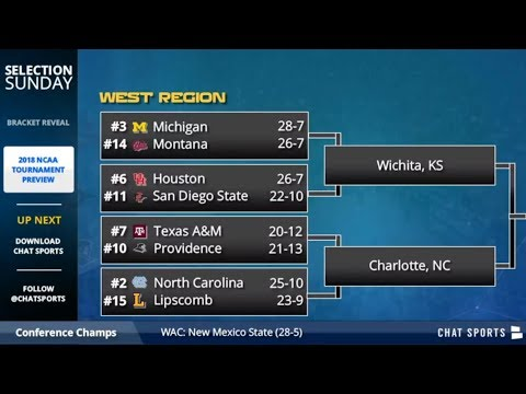 March Madness: 2018 NCAA Tournament Bracket