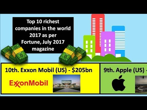 Top 10 richest companies in the world 2017 (The Fortune Global 500 top 10 list by annual revenue)