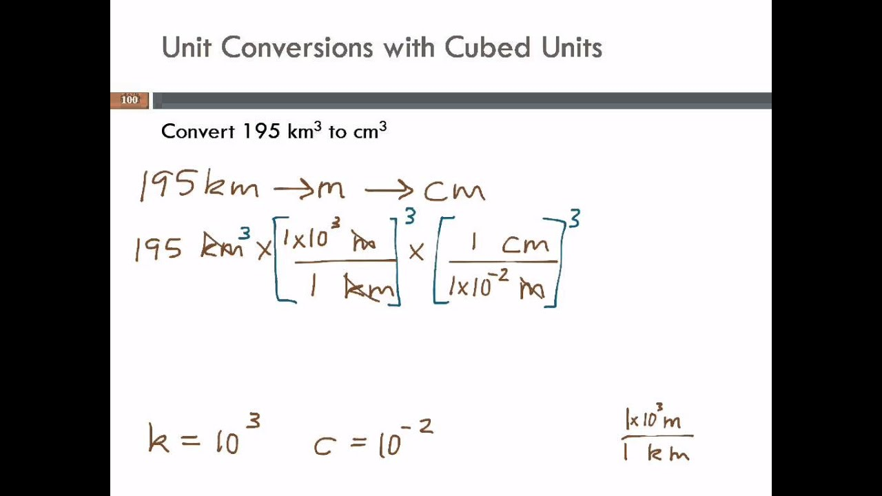 Unit conversions with cubed units cubic km to cubic cm - Liter to cubic meter conversion calculator ...