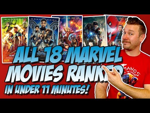 All 18 MCU Movies Ranked Worst to Best in Under 11 Minutes  w Black Panther Movie