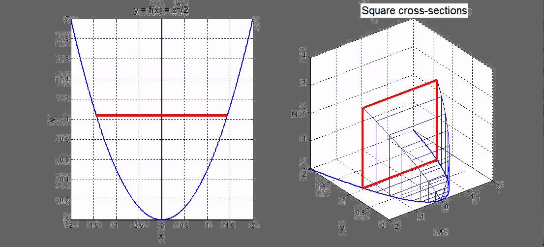 Volumes by slicing square cross sections youtube ccuart Gallery