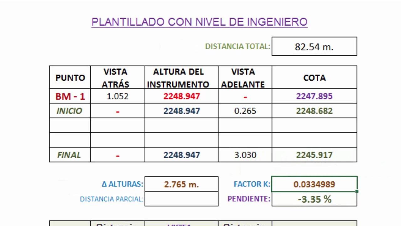 Plantillado con Nivel de Ingeniero (Proceso Manual) (3 de 4) - YouTube