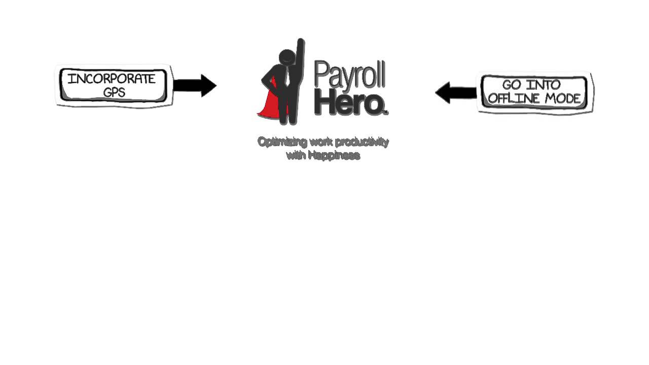 Singapore Payroll Software | PayrollHero