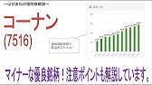 コーナン 株価