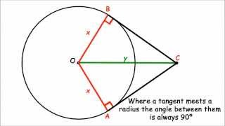 Video Circle Theorem Proof - Length of Tangents Proof download MP3, 3GP, MP4, WEBM, AVI, FLV September 2017