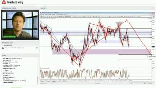 Forex Today Strategy Session: Price Action with Support and Resistance