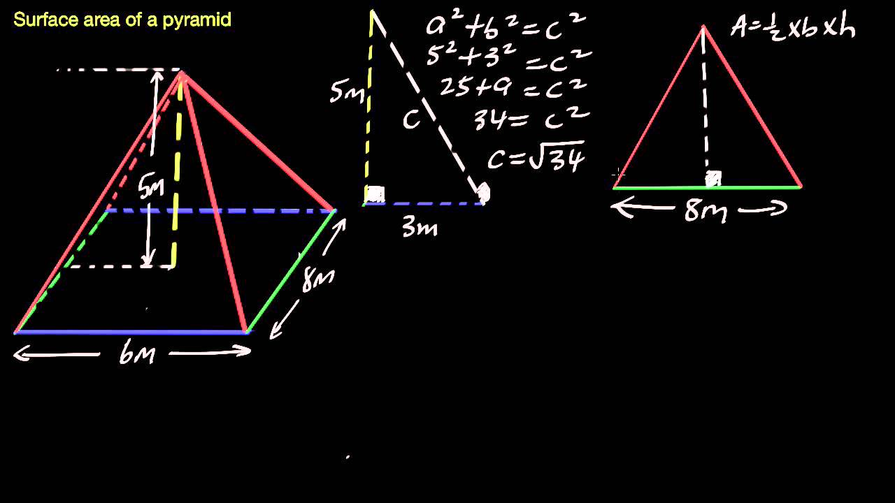 Surface Area Pyramid + Finding Slant Height