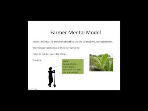 Understanding Weeds and Organic Weed Management: A Mental Models Approach