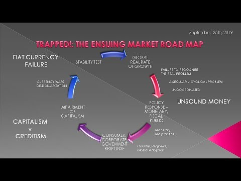 UnderTheLens  - 09 25 19  - OCTOBER - Trapped: The Ensuing Market Road Map