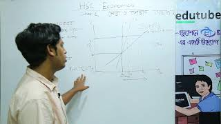 HSC Economics 1st Paper,Chapter02,ভোক্তা ও ভোক্তার আচরণ,যোগানের নির্ধারক  Part 04