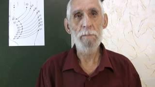 хиромантия Урок-27 Измерение линии Жизни