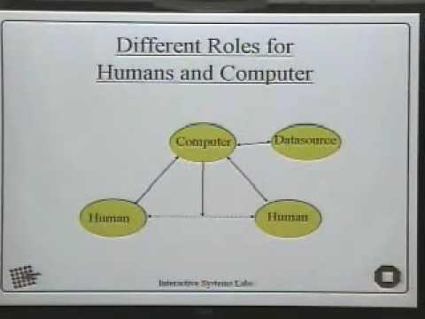 Modeling and Facilitating Human Communication [1/5]