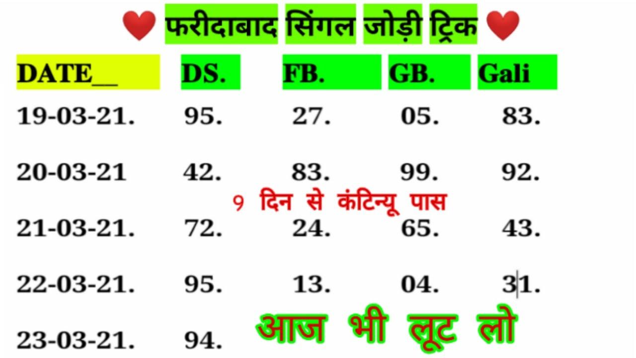 Faridabad single jodi trick || Solid jodi trick Faridabad 2021|| life time trick || Faridabad Jodi