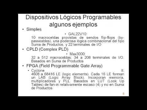 Unidad 7   Introduccion a HDL