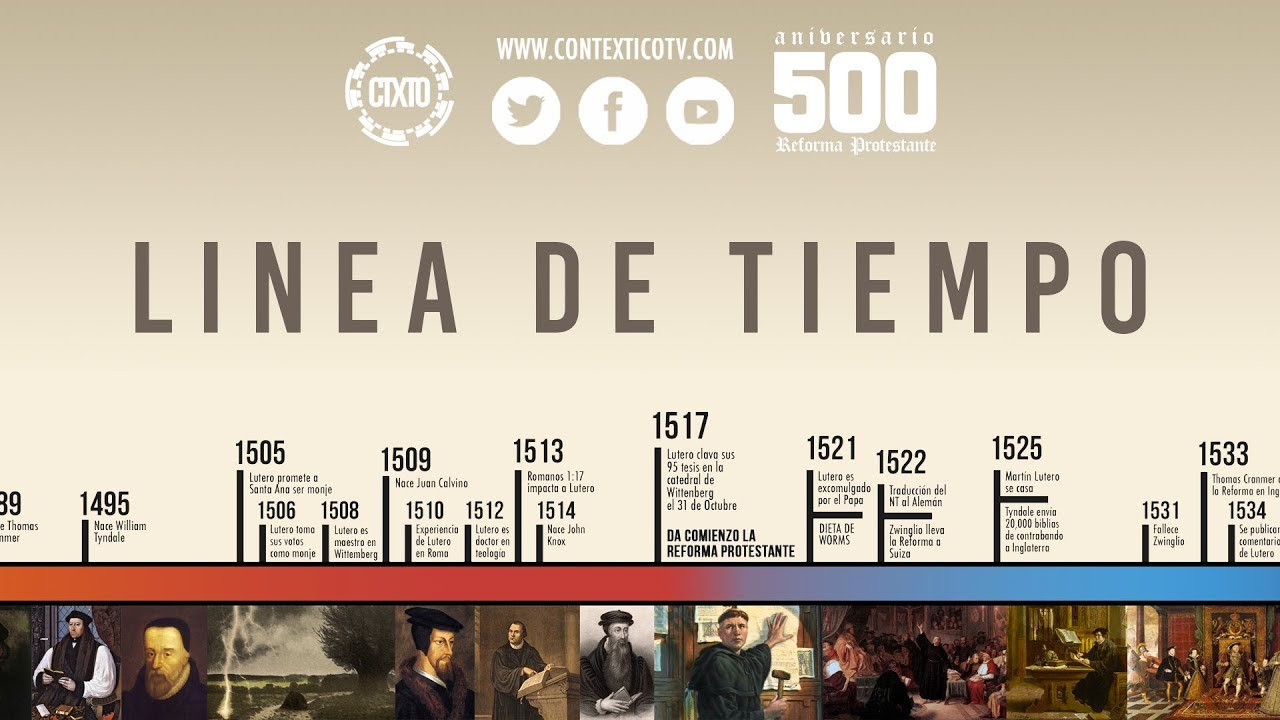 Reformed Theology Animated Timeline of the Protestant Reform (in Spanish but easy to follow)  Calvinism