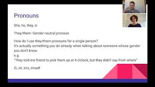 Supporting Trans Students Workshop: Pronouns - The Basics
