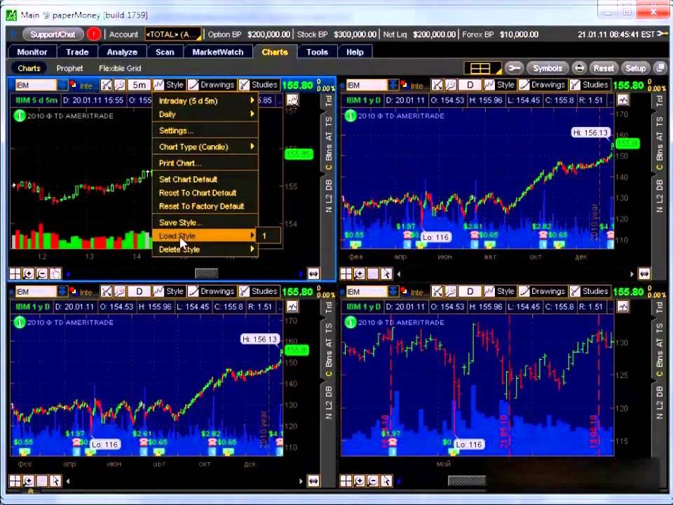 Видеоуроки для торговли на бирже понятие бинарный опцион что это