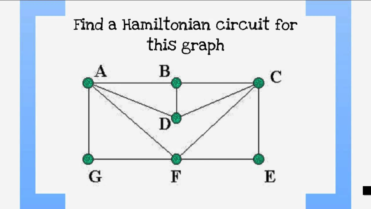 Hamiltonian paths and out branchings that are