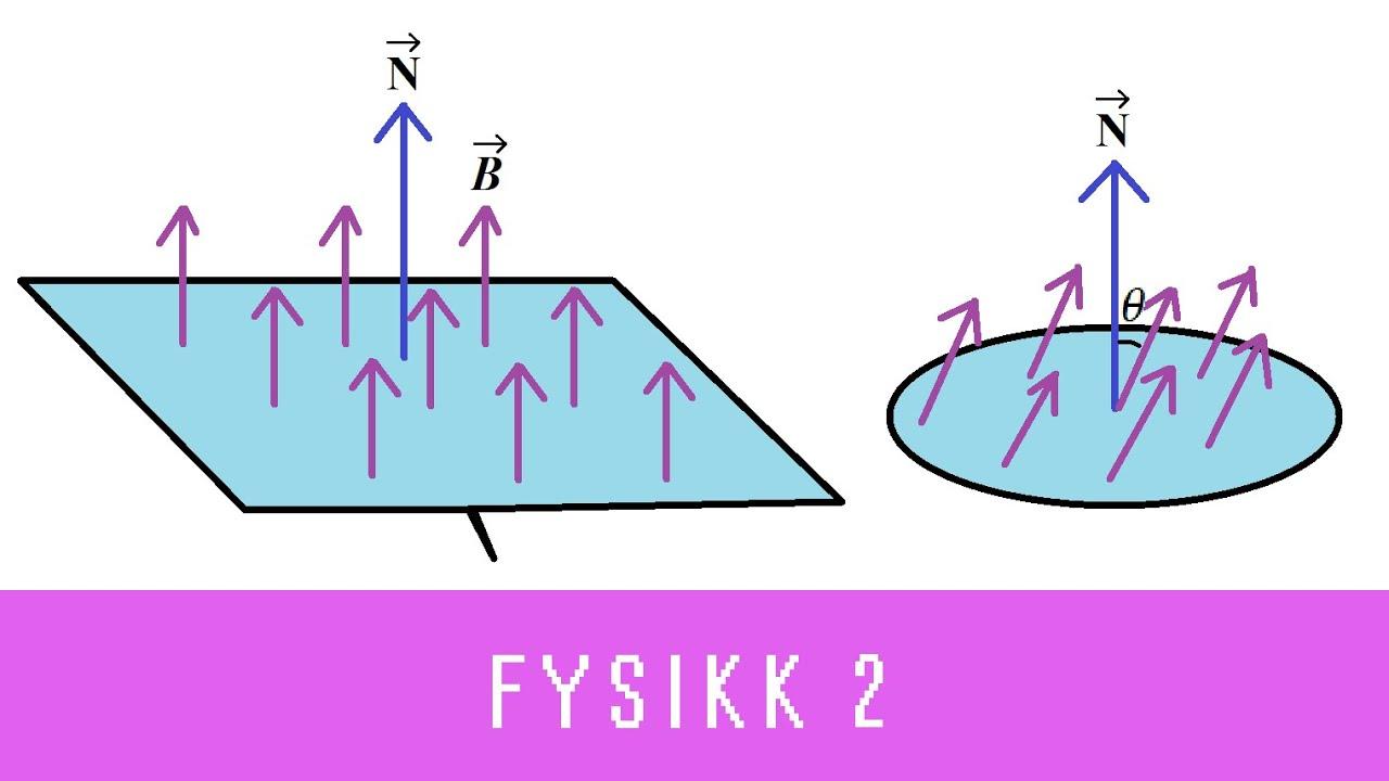 Fysikk med Eivind (ep 28) - Induksjon og fluks (Fysikk 2)