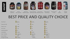 Best 9 Bodybuilding Whey Protein 2018 Gain Muscle