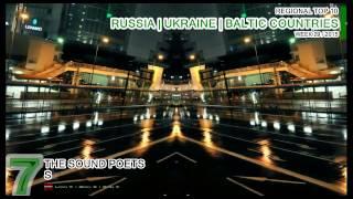 RUSSIA   UKRAINE   BALTIC COUNTRIES Top 10 (week 29 / 2015)