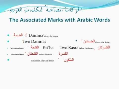 Learn Arabic By: Marwan Hassan - Part - 3
