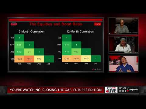 Equities & Bonds: Trading the Ratio   Closing the Gap: Futures Edition