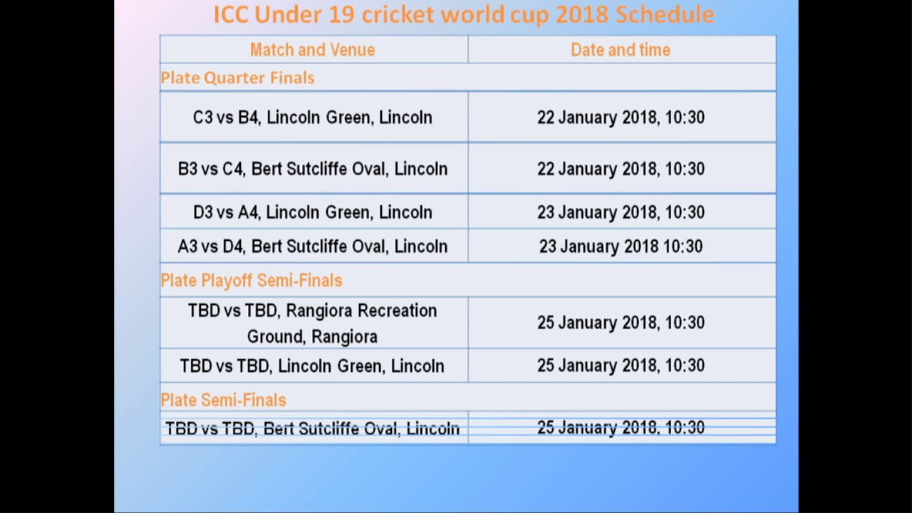 U19 world cup final match date