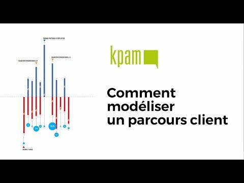 KPAM methodologie parcours clients en moins de 5 minutes