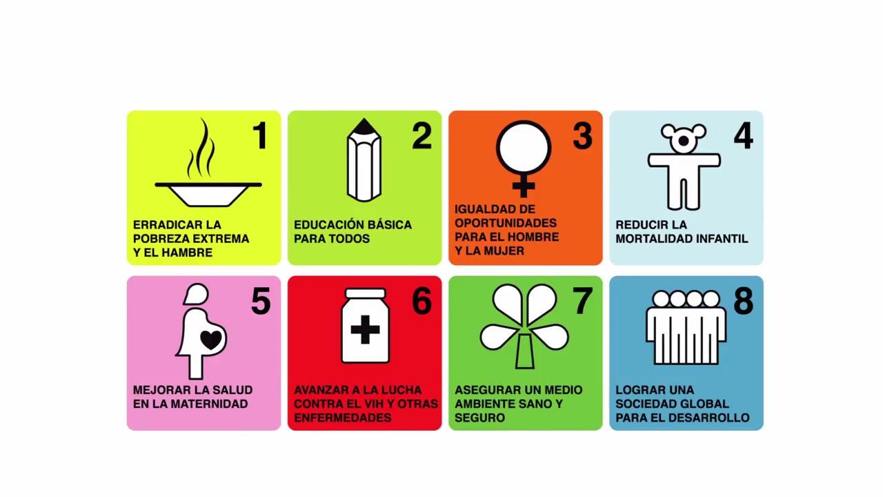 ¿Qué son los Objetivos de Desarrollo Sostenible (ODS)?